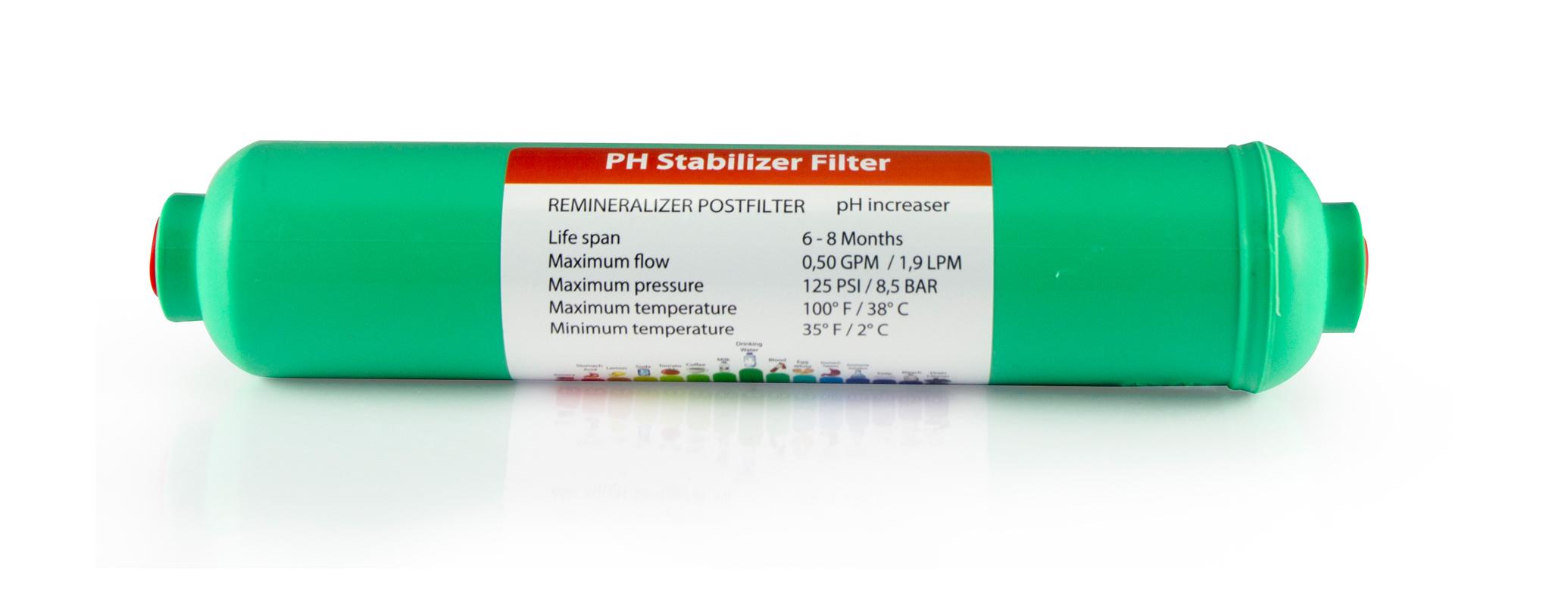pH-Filter